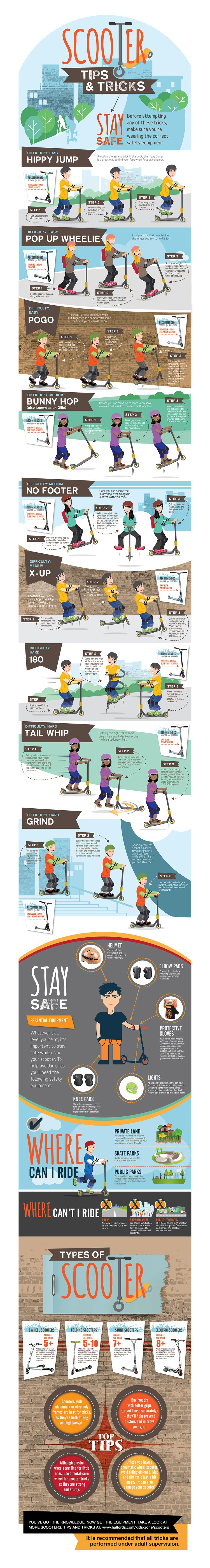 An infographic showing scooter tips and tricks